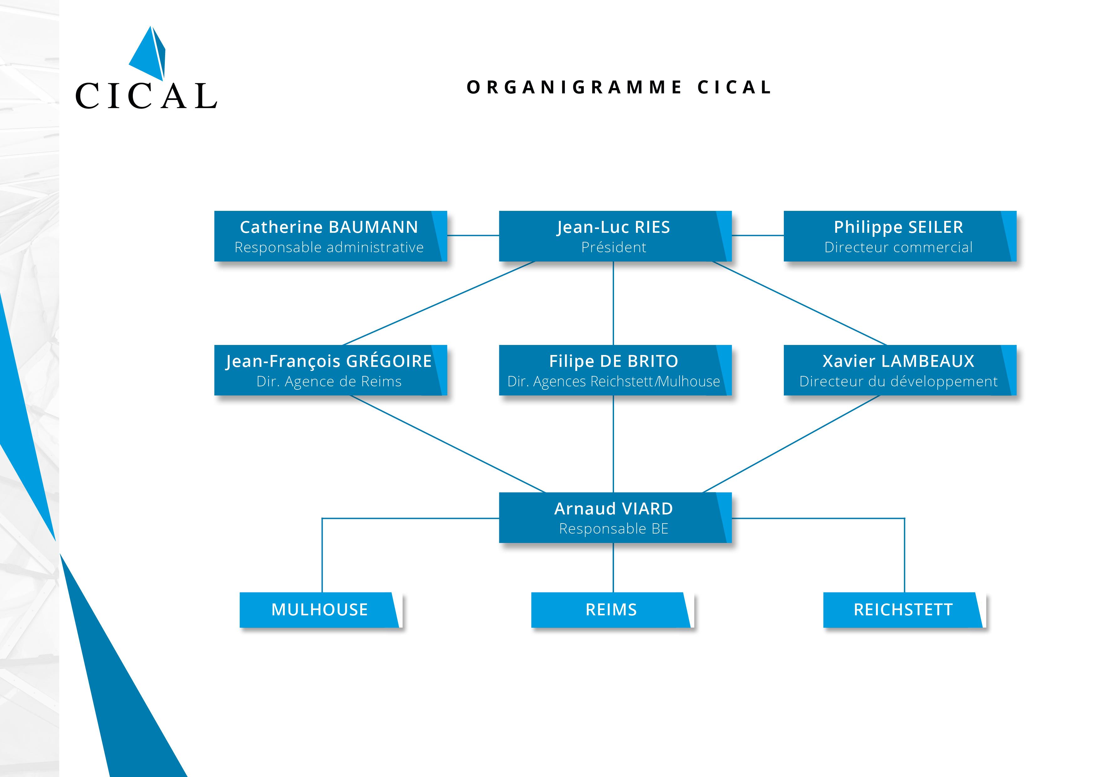 organigramme de CICAL